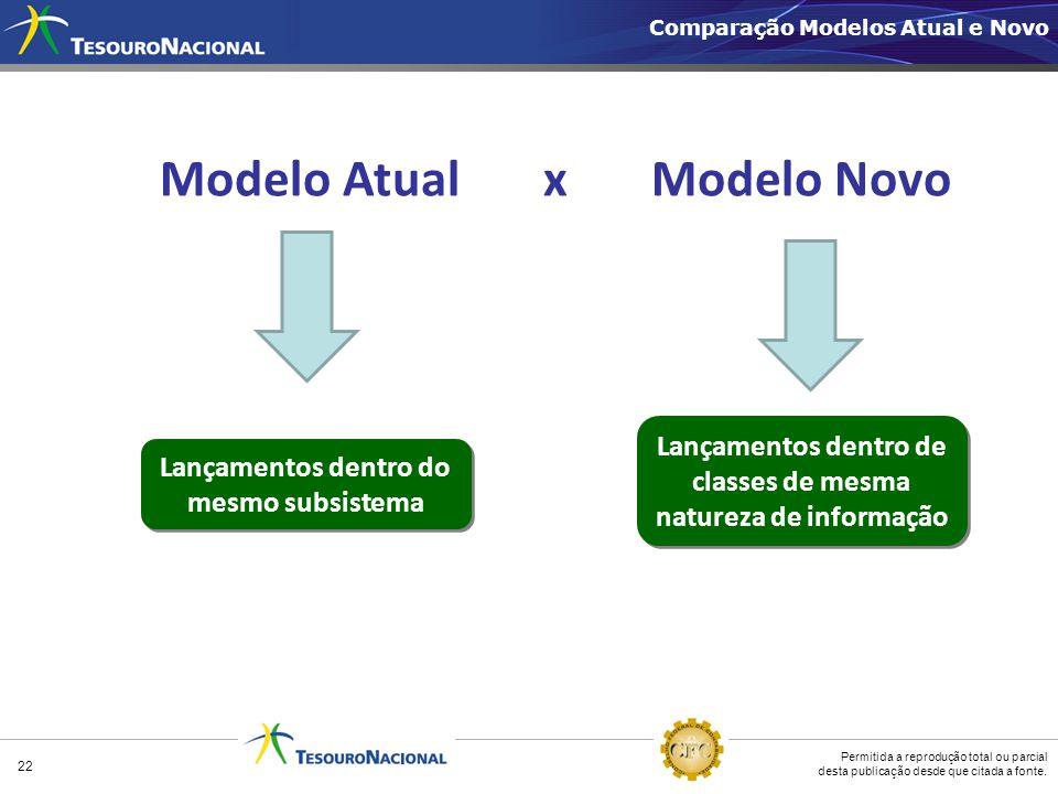 Permitida a reprodução total ou parcial desta publicação desde que citada a fonte. Modelo Atual x Modelo Novo Lançamentos dentro do mesmo subsistema L