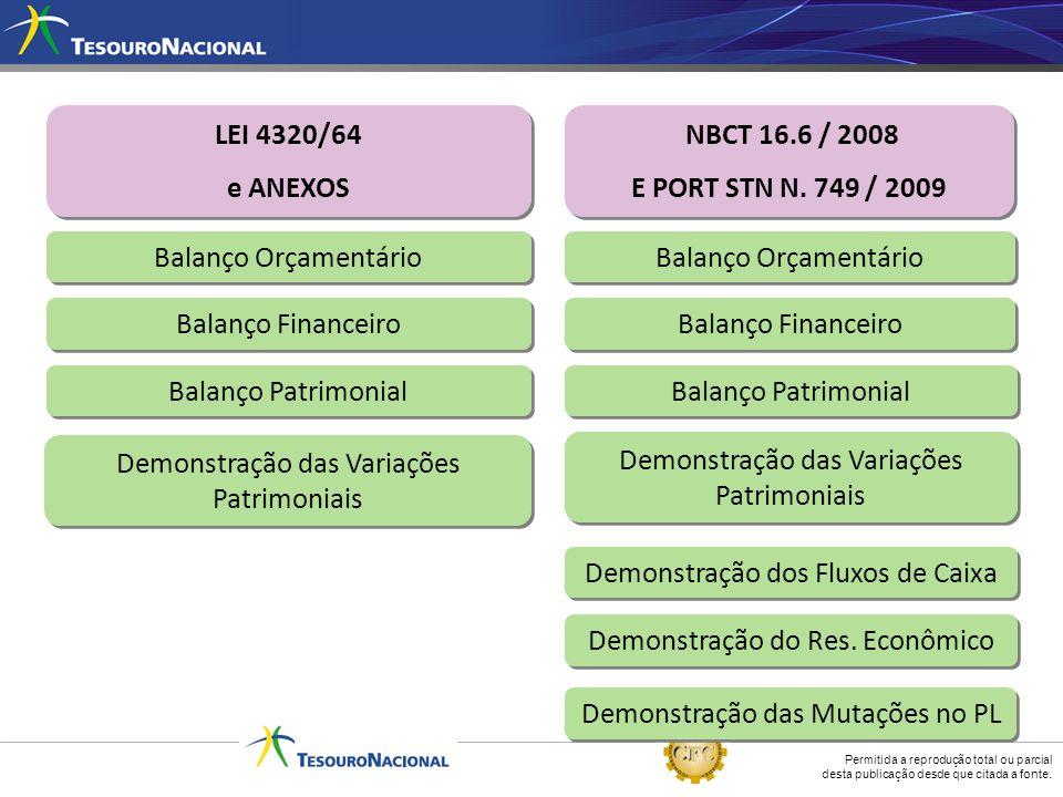 Permitida a reprodução total ou parcial desta publicação desde que citada a fonte. LEI 4320/64 e ANEXOS LEI 4320/64 e ANEXOS NBCT 16.6 / 2008 E PORT S