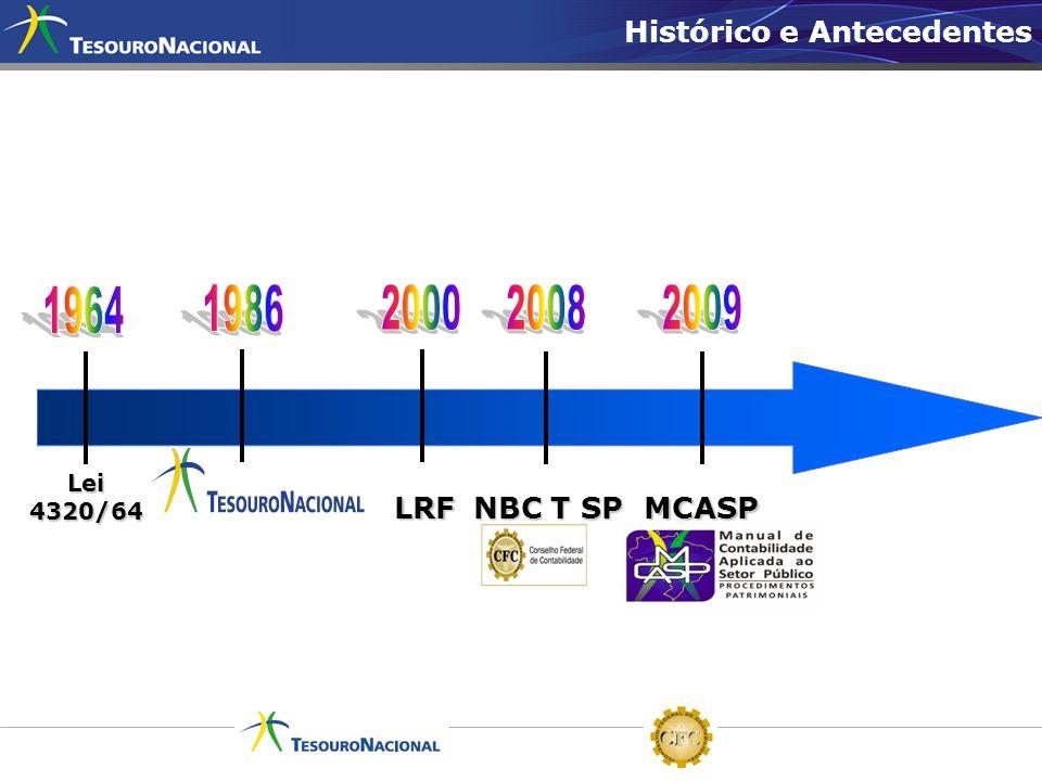 NBC T SP Histórico e Antecedentes Lei 4320/64 LRFMCASP