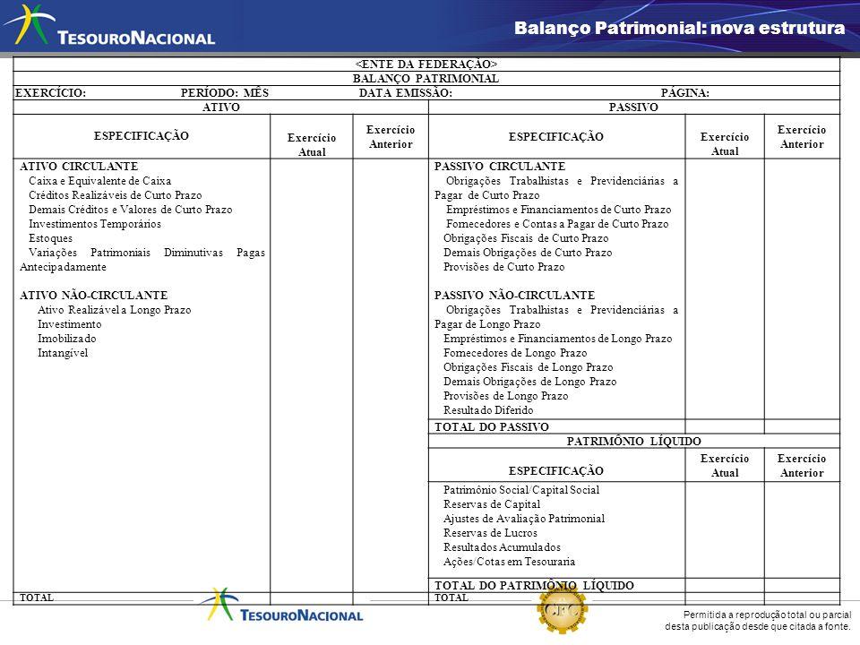 Permitida a reprodução total ou parcial desta publicação desde que citada a fonte. Balanço Patrimonial: nova estrutura BALANÇO PATRIMONIAL EXERCÍCIO: