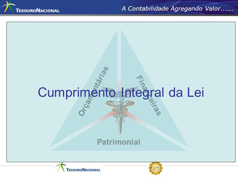 A Contabilidade Agregando Valor...... Financeiras Orçamentárias Patrimonial Cumprimento Integral da Lei
