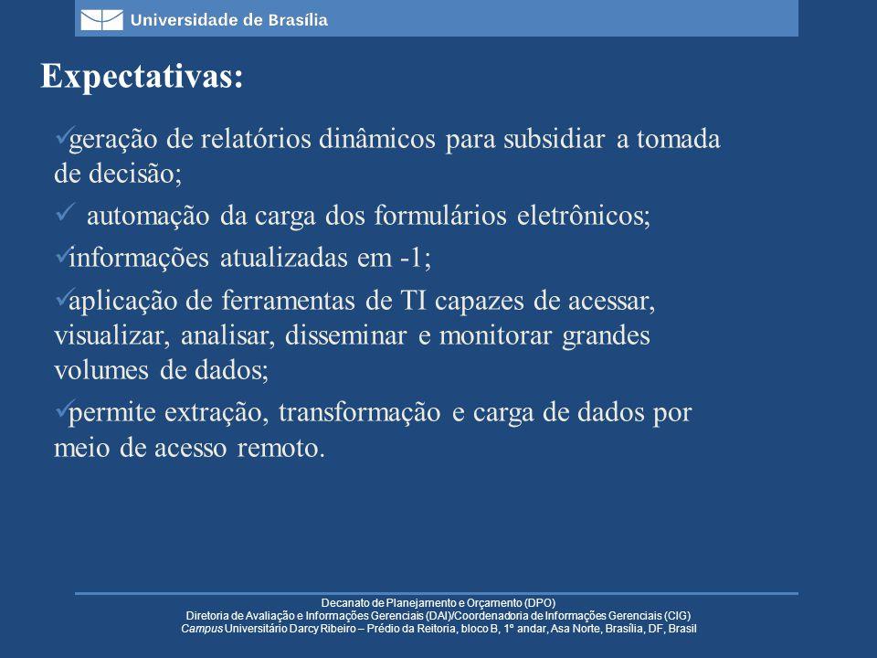 Decanato de Planejamento e Orçamento (DPO) Diretoria de Avaliação e Informações Gerenciais (DAI)/Coordenadoria de Informações Gerenciais (CIG) Campus Universitário Darcy Ribeiro – Prédio da Reitoria, bloco B, 1º andar, Asa Norte, Brasília, DF, Brasil Expectativas: geração de relatórios dinâmicos para subsidiar a tomada de decisão; automação da carga dos formulários eletrônicos; informações atualizadas em -1; aplicação de ferramentas de TI capazes de acessar, visualizar, analisar, disseminar e monitorar grandes volumes de dados; permite extração, transformação e carga de dados por meio de acesso remoto.