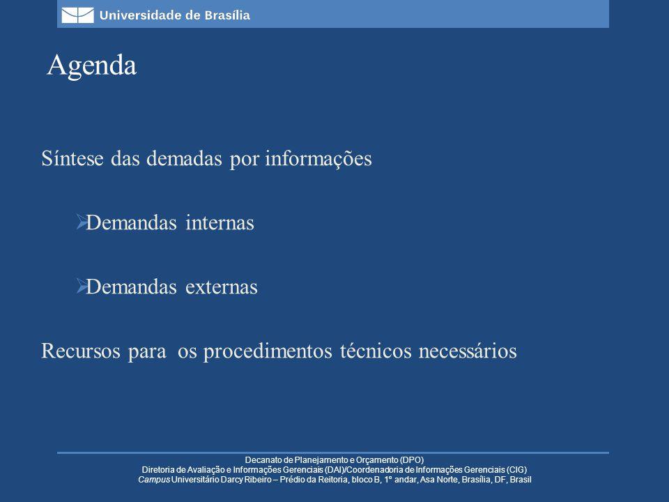 Decanato de Planejamento e Orçamento (DPO) Diretoria de Avaliação e Informações Gerenciais (DAI)/Coordenadoria de Informações Gerenciais (CIG) Campus Universitário Darcy Ribeiro – Prédio da Reitoria, bloco B, 1º andar, Asa Norte, Brasília, DF, Brasil Agenda Síntese das demadas por informações Demandas internas Demandas externas Recursos para os procedimentos técnicos necessários