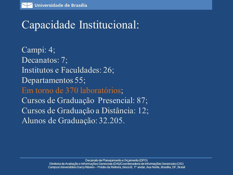 Decanato de Planejamento e Orçamento (DPO) Diretoria de Avaliação e Informações Gerenciais (DAI)/Coordenadoria de Informações Gerenciais (CIG) Campus Universitário Darcy Ribeiro – Prédio da Reitoria, bloco B, 1º andar, Asa Norte, Brasília, DF, Brasil Capacidade Institucional: Campi: 4; Decanatos: 7; Institutos e Faculdades: 26; Departamentos 55; Em torno de 370 laboratórios; Cursos de Graduação Presencial: 87; Cursos de Graduação a Distância: 12; Alunos de Graduação: 32.205.