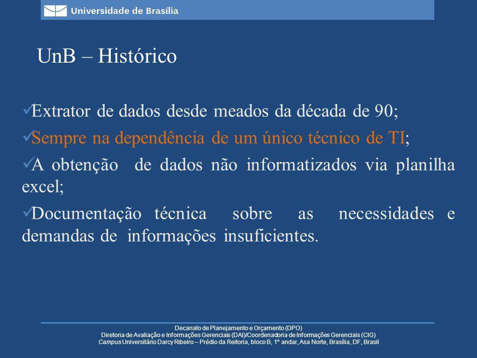 Decanato de Planejamento e Orçamento (DPO) Diretoria de Avaliação e Informações Gerenciais (DAI)/Coordenadoria de Informações Gerenciais (CIG) Campus Universitário Darcy Ribeiro – Prédio da Reitoria, bloco B, 1º andar, Asa Norte, Brasília, DF, Brasil Demandas Externas PingIFES; Censo da Educação Superior; Indicadores TCU; Editora Abril; Anuário Estatístico do DF;