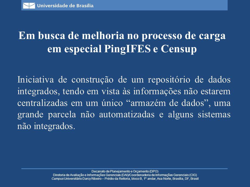 Decanato de Planejamento e Orçamento (DPO) Diretoria de Avaliação e Informações Gerenciais (DAI)/Coordenadoria de Informações Gerenciais (CIG) Campus Universitário Darcy Ribeiro – Prédio da Reitoria, bloco B, 1º andar, Asa Norte, Brasília, DF, Brasil Em busca de melhoria no processo de carga em especial PingIFES e Censup Iniciativa de construção de um repositório de dados integrados, tendo em vista às informações não estarem centralizadas em um único armazém de dados, uma grande parcela não automatizadas e alguns sistemas não integrados.