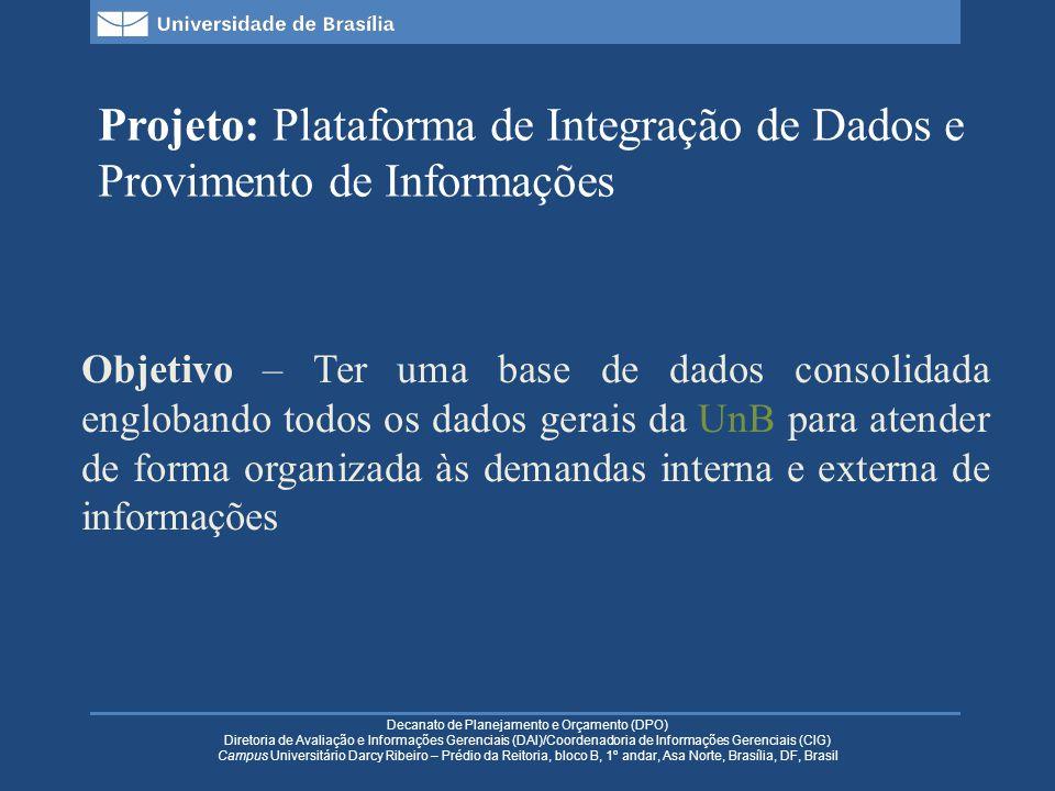 Decanato de Planejamento e Orçamento (DPO) Diretoria de Avaliação e Informações Gerenciais (DAI)/Coordenadoria de Informações Gerenciais (CIG) Campus Universitário Darcy Ribeiro – Prédio da Reitoria, bloco B, 1º andar, Asa Norte, Brasília, DF, Brasil Conceitos Modelo de Dados Conceitual, com vistas ao apoio à gestão, contemplando as informações necessárias à atender aos requisitos normativos e à legislação vigente para as IFES.