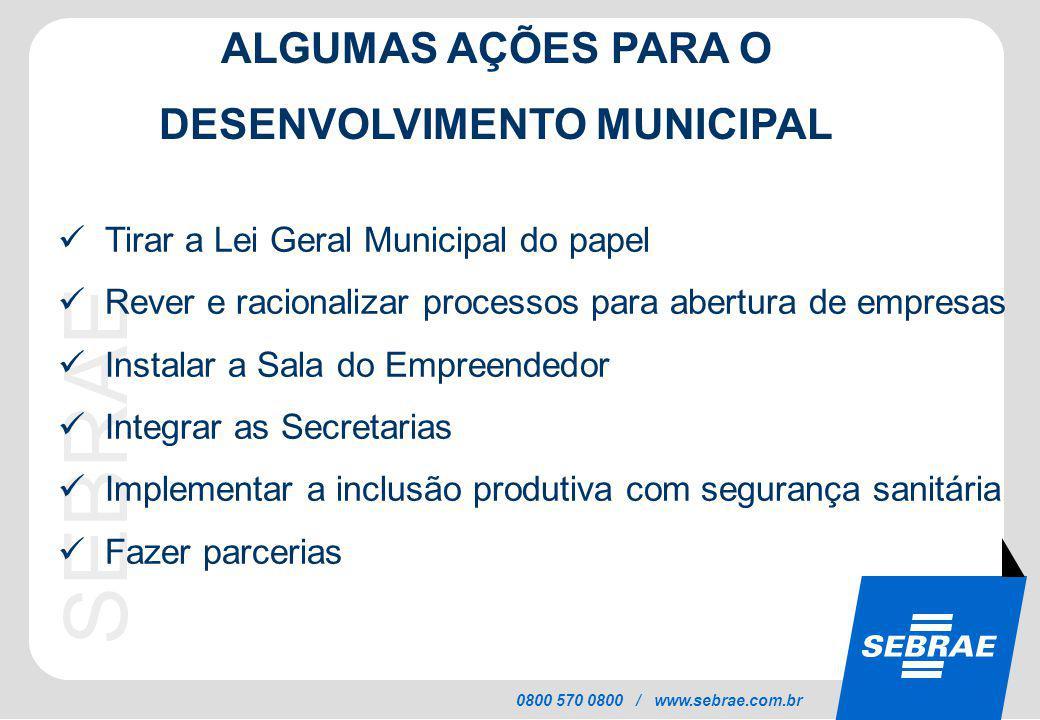 SEBRAE 0800 570 0800 / www.sebrae.com.br ALGUMAS AÇÕES PARA O DESENVOLVIMENTO MUNICIPAL Tirar a Lei Geral Municipal do papel Rever e racionalizar proc