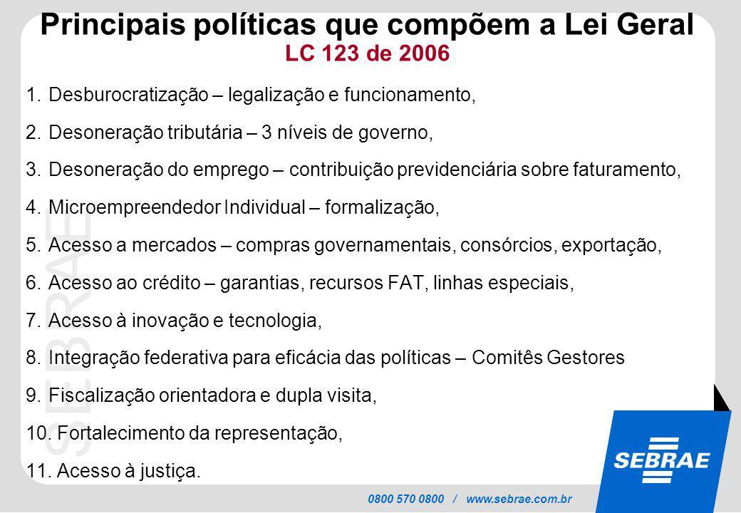 SEBRAE 0800 570 0800 / www.sebrae.com.br Principais políticas que compõem a Lei Geral LC 123 de 2006 1.Desburocratização – legalização e funcionamento