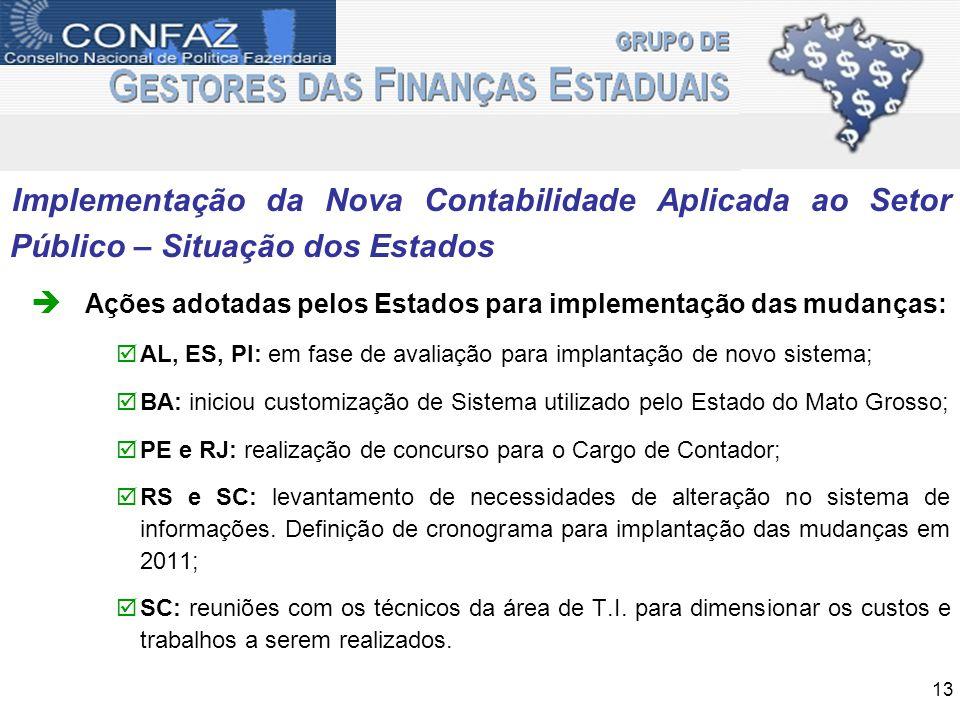 Implementação da Nova Contabilidade Aplicada ao Setor Público – Situação dos Estados Ações adotadas pelos Estados para implementação das mudanças: AL,