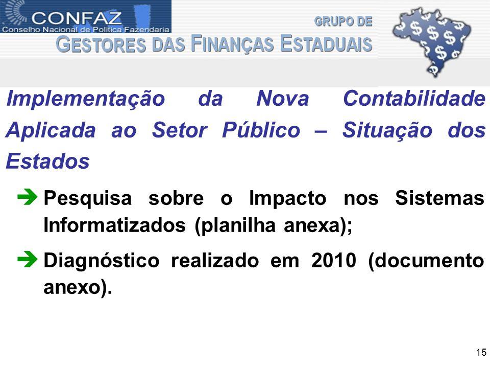 Implementação da Nova Contabilidade Aplicada ao Setor Público – Situação dos Estados Pesquisa sobre o Impacto nos Sistemas Informatizados (planilha an