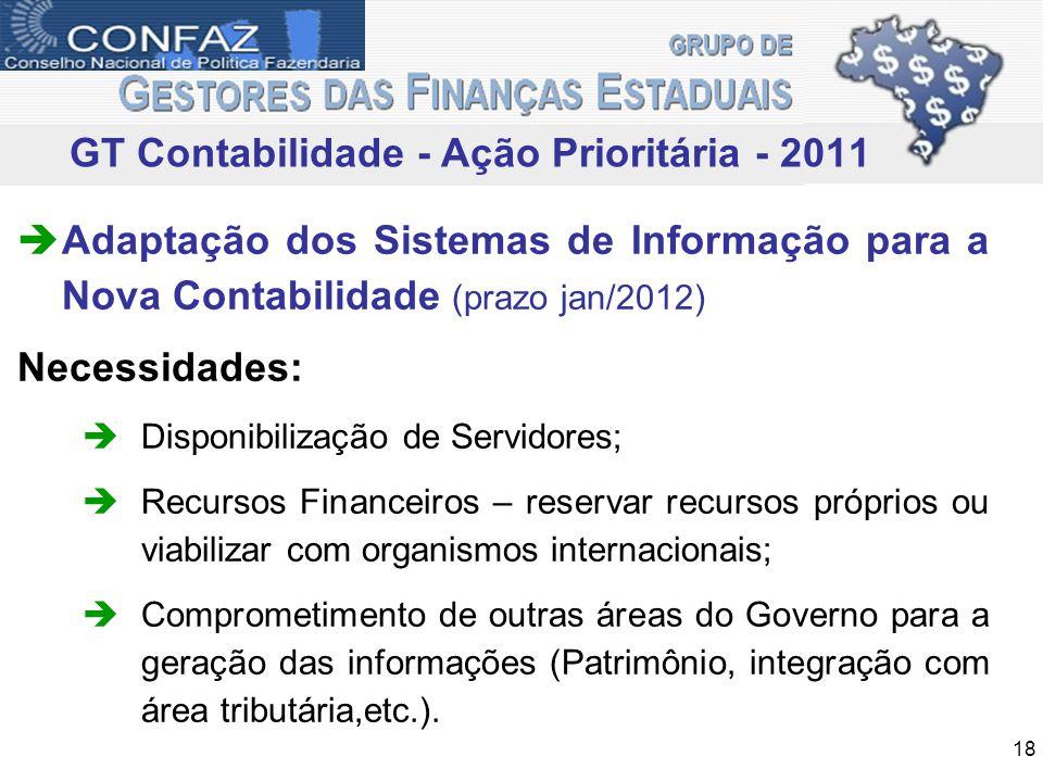 Adaptação dos Sistemas de Informação para a Nova Contabilidade (prazo jan/2012) Necessidades: Disponibilização de Servidores; Recursos Financeiros – r