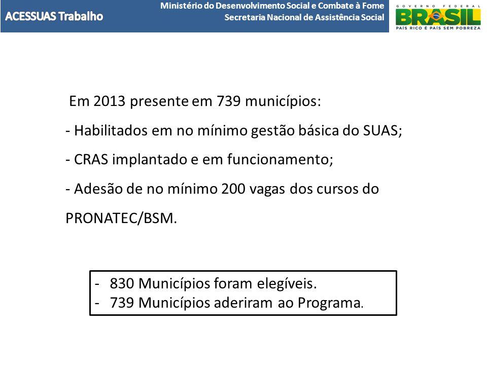Ministério do Desenvolvimento Social e Combate à Fome Secretaria Nacional de Assistência Social Em 2013 presente em 739 municípios: - Habilitados em no mínimo gestão básica do SUAS; - CRAS implantado e em funcionamento; - Adesão de no mínimo 200 vagas dos cursos do PRONATEC/BSM.