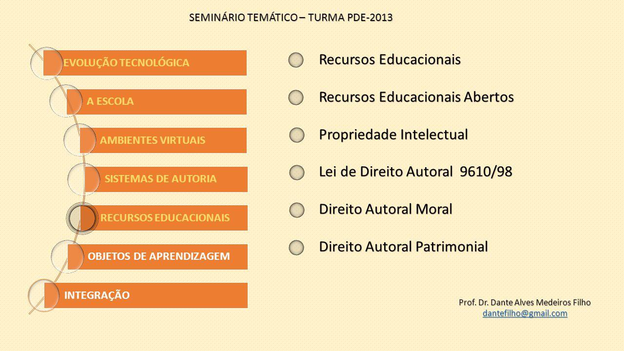 A ESCOLA EVOLUÇÃO TECNOLÓGICA AMBIENTES VIRTUAIS SISTEMAS DE AUTORIA RECURSOS EDUCACIONAIS OBJETOS DE APRENDIZAGEM INTEGRAÇÃO CaracterísticasReusabilidadePortabilidadeCompatibilidadeLicenciamento SEMINÁRIO TEMÁTICO – TURMA PDE-2013 Prof.