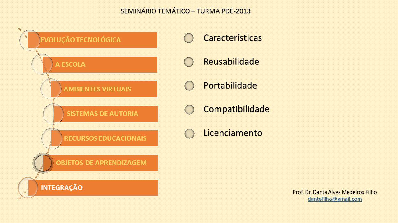 A ESCOLA EVOLUÇÃO TECNOLÓGICA AMBIENTES VIRTUAIS SISTEMAS DE AUTORIA RECURSOS EDUCACIONAIS OBJETOS DE APRENDIZAGEM INTEGRAÇÃO Exemplo c/Exelearning Exemplo c/Exelearning SEMINÁRIO TEMÁTICO – TURMA PDE-2013 Prof.