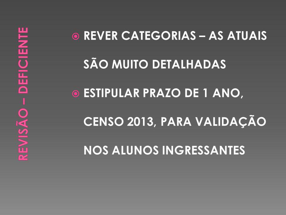 REVER CATEGORIAS – AS ATUAIS SÃO MUITO DETALHADAS ESTIPULAR PRAZO DE 1 ANO, CENSO 2013, PARA VALIDAÇÃO NOS ALUNOS INGRESSANTES