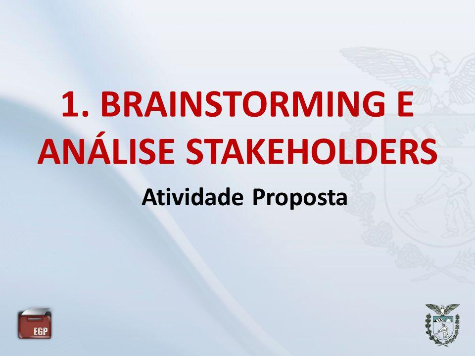 Os alunos realizaram levantamentos preliminares, em termos de legislação A organização do Brainstorming poderia ser feita no formato alvo, levando em conta as ideias centrais e periféricas Análise Stakeholders constitui na análise do impacto/papel de todos os envolvidos ou partes interessadas no processo