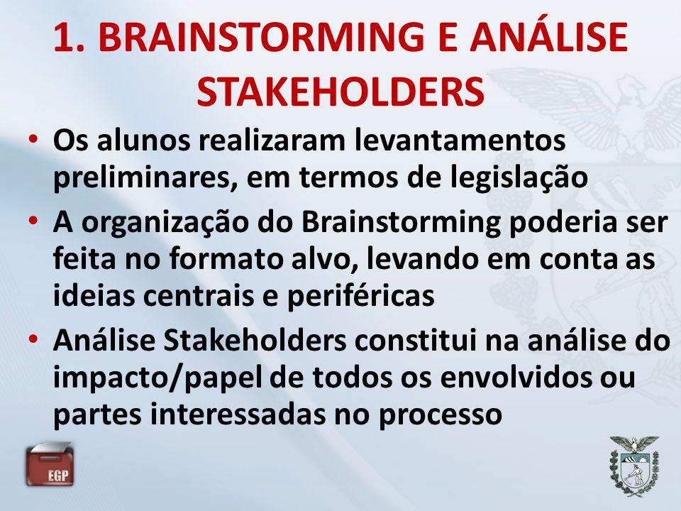 2.2 MAPA DE PROCESSOS Equipe citou vários tipos de coleta, como poda e varrição, por exemplo.
