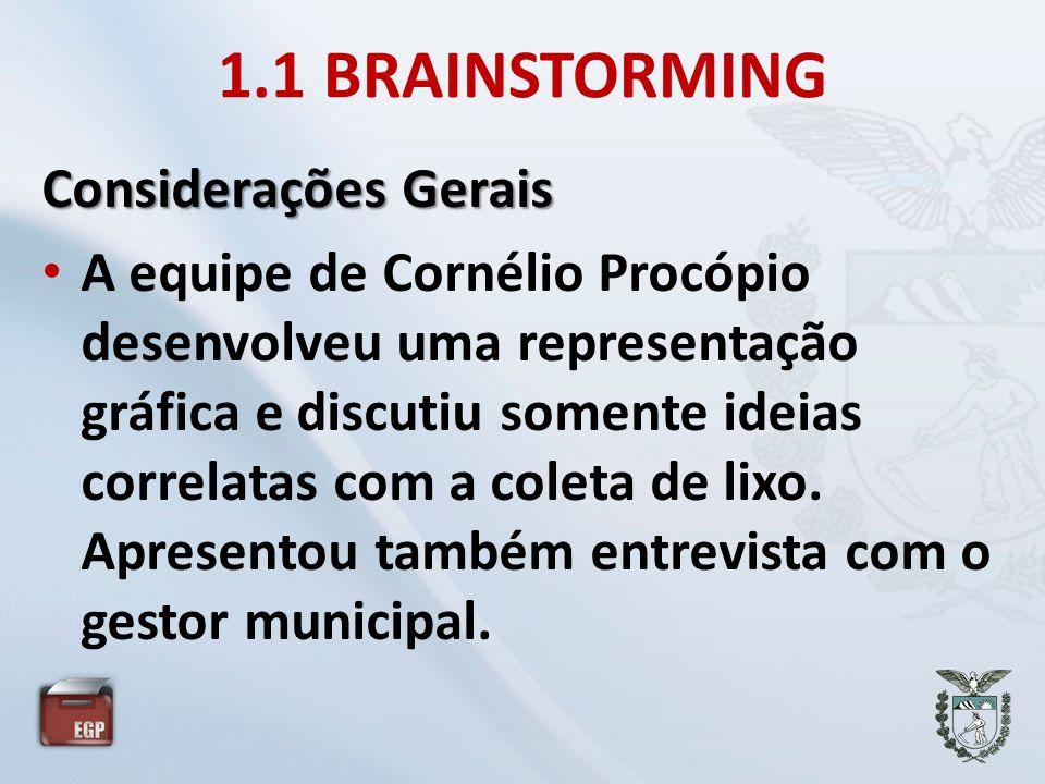 1.1 BRAINSTORMING Considerações Gerais A equipe de Pinhalão elaborou uma tabela e abordou aspectos como terceirização, transporte, aterros sanitários, reciclagem e compostagem.