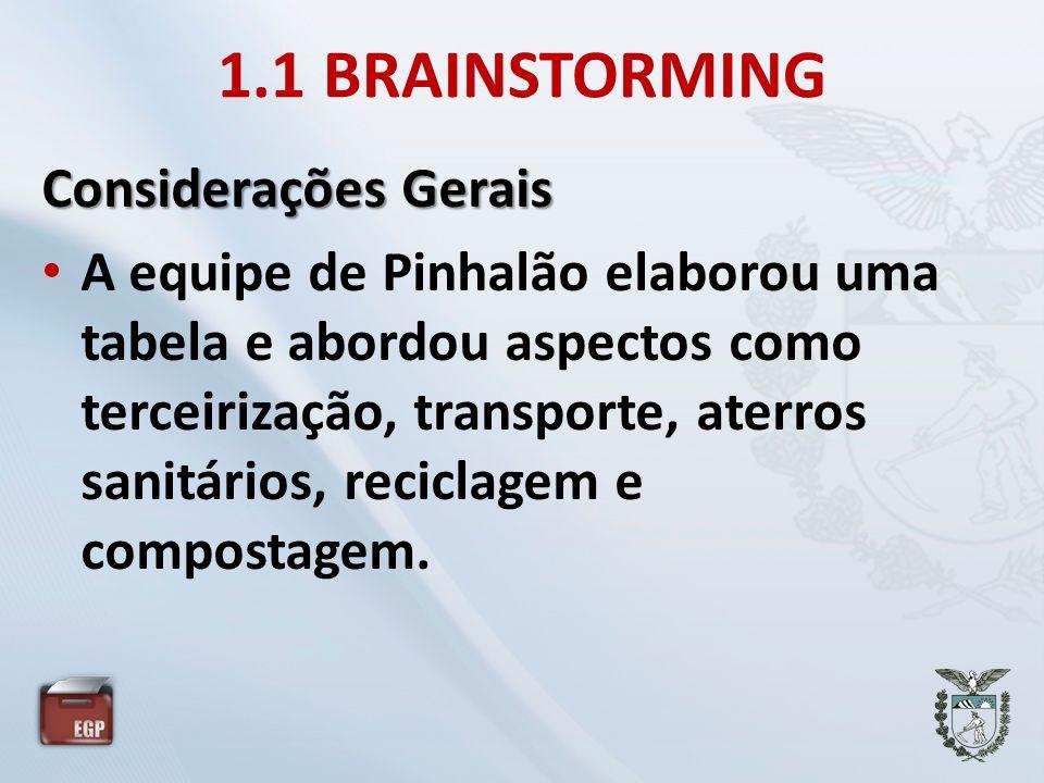OPORTUNIDADESAMEAÇAS Má conservação das estradas rurais Treinamento (Também é força) 4.