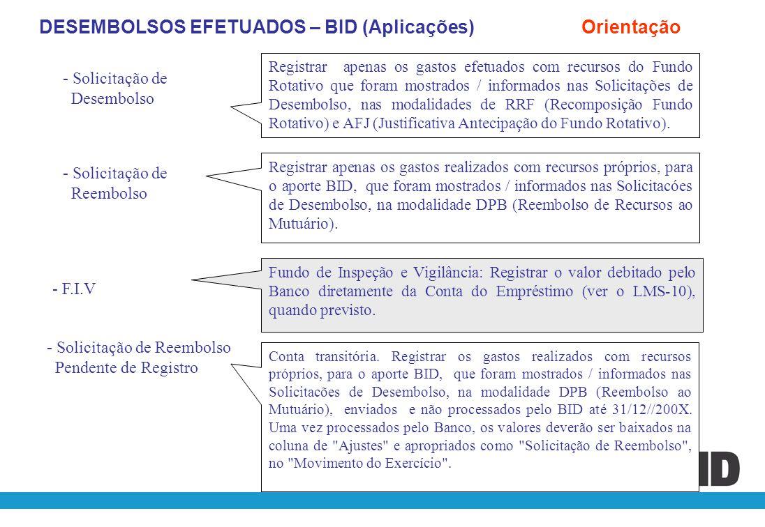 DESEMBOLSOS EFETUADOS – BID (Aplicações) - Solicitação de Desembolso - Solicitação de Reembolso - F.I.V - Solicitação de Reembolso Pendente de Registr