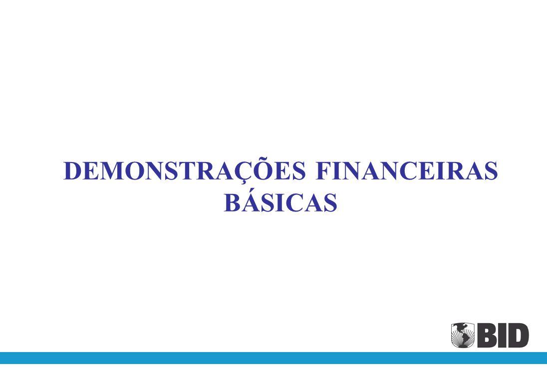 Qual é a importância das Demonstrações Financeiras para o Banco.