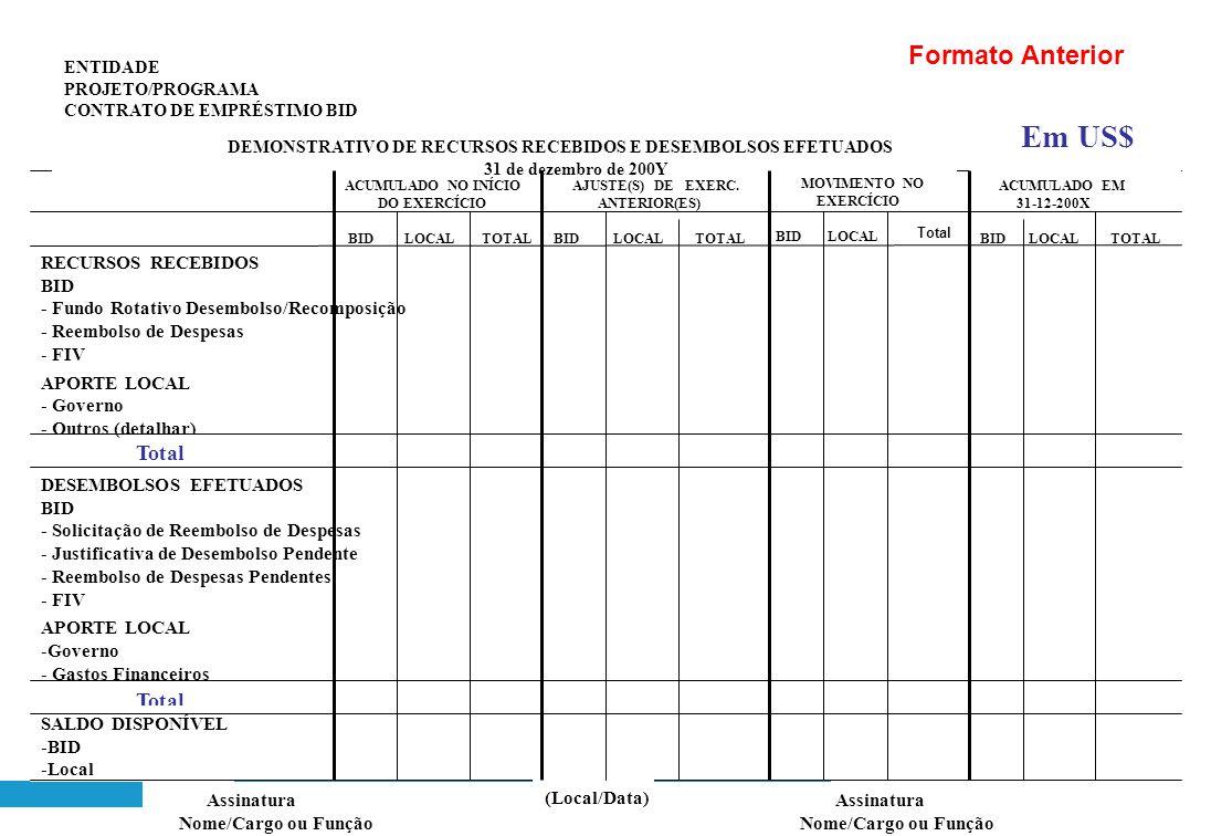 RECURSOS RECEBIDOS BID - Fundo Rotativo Desembolso/Recomposição - Reembolso de Despesas - FIV APORTE LOCAL - Governo - Outros (detalhar) Total DESEMBO