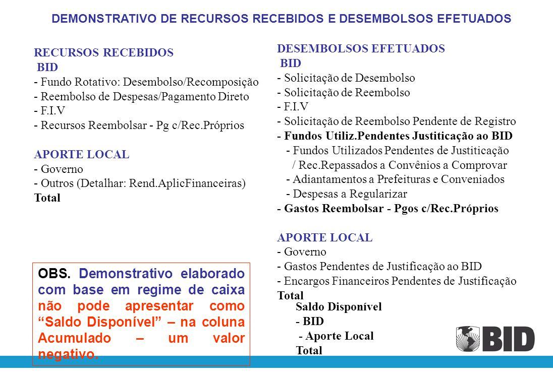 RECURSOS RECEBIDOS BID - Fundo Rotativo: Desembolso/Recomposição - Reembolso de Despesas/Pagamento Direto - F.I.V - Recursos Reembolsar - Pg c/Rec.Pró