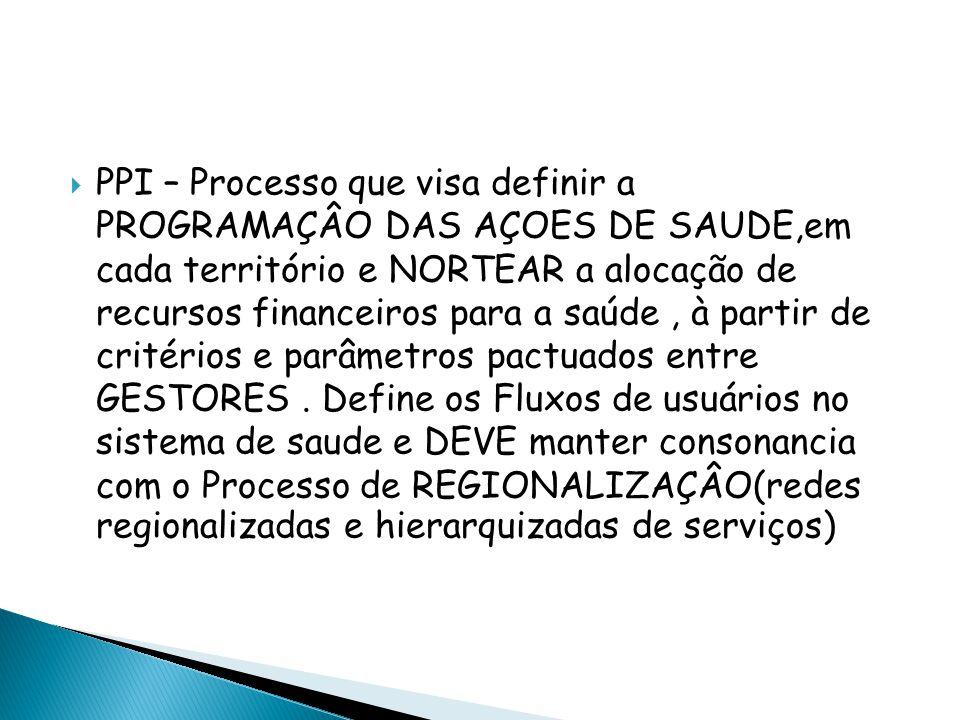 PPI – Processo que visa definir a PROGRAMAÇÂO DAS AÇOES DE SAUDE,em cada território e NORTEAR a alocação de recursos financeiros para a saúde, à parti
