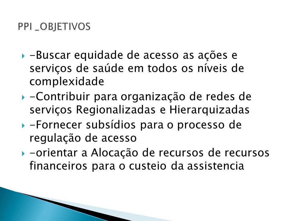 -Buscar equidade de acesso as ações e serviços de saúde em todos os níveis de complexidade -Contribuir para organização de redes de serviços Regionali