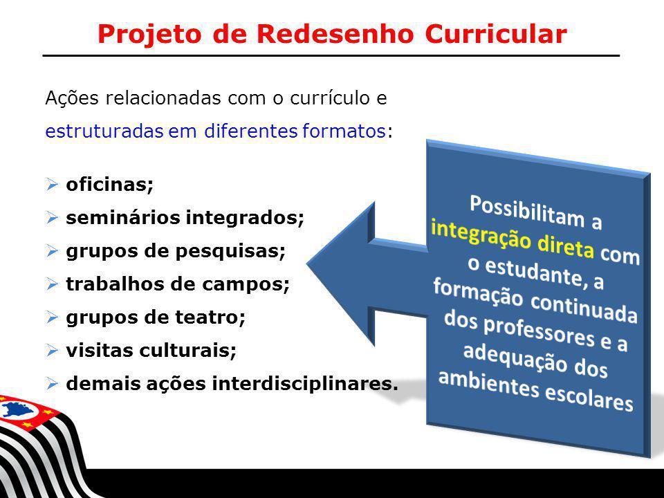 SECRETARIA DA EDUCAÇÃO Coordenadoria de Gestão da Educação Básica Projeto de Redesenho Curricular Ações relacionadas com o currículo e estruturadas em