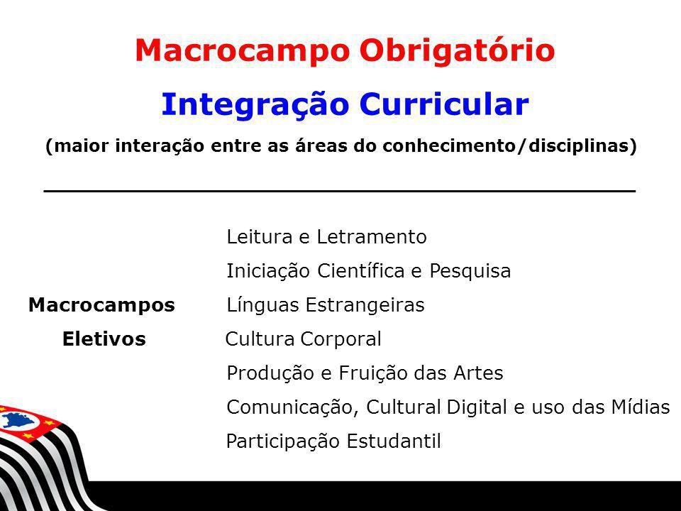 SECRETARIA DA EDUCAÇÃO Coordenadoria de Gestão da Educação Básica Leitura e Letramento Iniciação Científica e Pesquisa Macrocampos Línguas Estrangeira