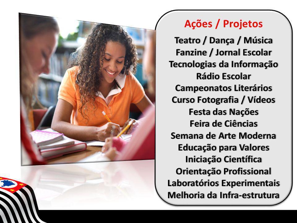 SECRETARIA DA EDUCAÇÃO Coordenadoria de Gestão da Educação Básica Ações / Projetos Teatro / Dança / MúsicaTeatro / Dança / Música Fanzine / Jornal Esc