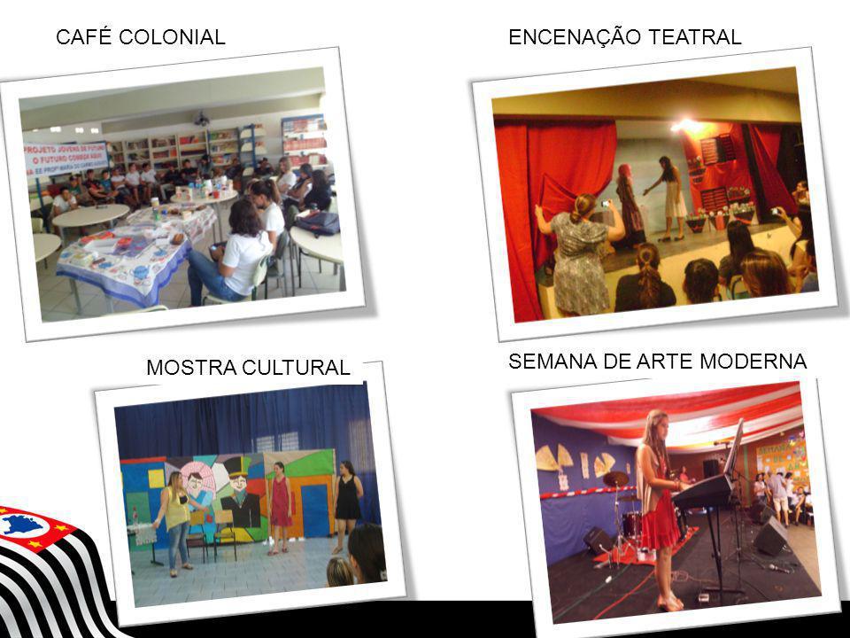 SECRETARIA DA EDUCAÇÃO Coordenadoria de Gestão da Educação Básica CAFÉ COLONIALENCENAÇÃO TEATRAL MOSTRA CULTURAL SEMANA DE ARTE MODERNA