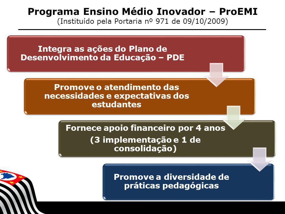 SECRETARIA DA EDUCAÇÃO Coordenadoria de Gestão da Educação Básica Programa Ensino Médio Inovador – ProEMI (Instituído pela Portaria nº 971 de 09/10/20