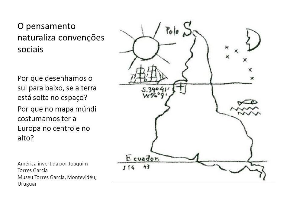 O pensamento naturaliza convenções sociais Por que desenhamos o sul para baixo, se a terra está solta no espaço? Por que no mapa múndi costumamos ter