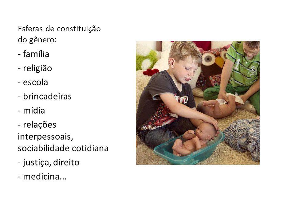 Esferas de constituição do gênero: - família - religião - escola - brincadeiras - mídia - relações interpessoais, sociabilidade cotidiana - justiça, d