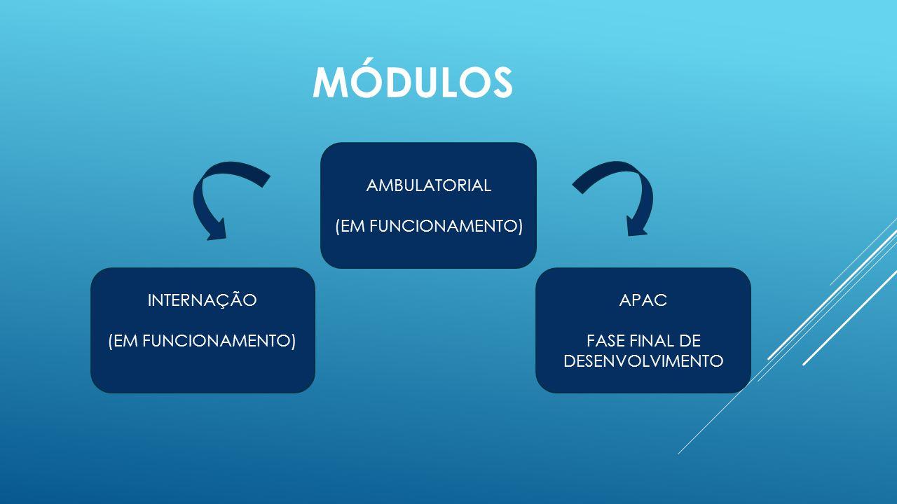 INTERNAÇÃO (EM FUNCIONAMENTO) AMBULATORIAL (EM FUNCIONAMENTO) APAC FASE FINAL DE DESENVOLVIMENTO MÓDULOS