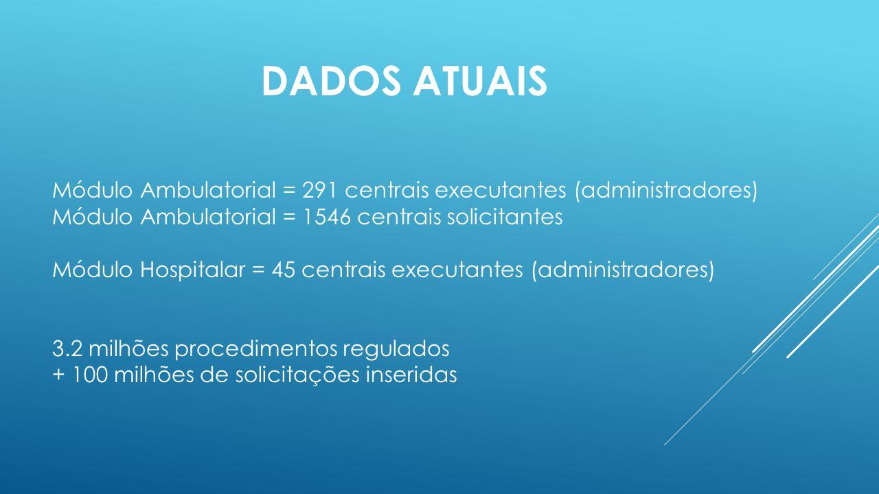 DADOS ATUAIS Módulo Ambulatorial = 291 centrais executantes (administradores) Módulo Ambulatorial = 1546 centrais solicitantes Módulo Hospitalar = 45 centrais executantes (administradores) 3.2 milhões procedimentos regulados + 100 milhões de solicitações inseridas
