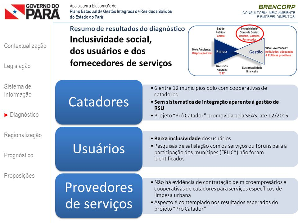 BRENCORP CONSULTORIA, MEIO AMBIENTE E EMPREENDIMENTOS Resumo de resultados do diagnóstico Inclusividade social, dos usuários e dos fornecedores de ser