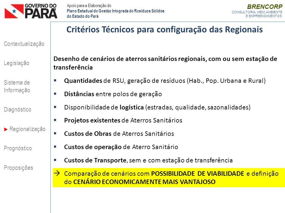 BRENCORP CONSULTORIA, MEIO AMBIENTE E EMPREENDIMENTOS Desenho de cenários de aterros sanitários regionais, com ou sem estação de transferência Quantid