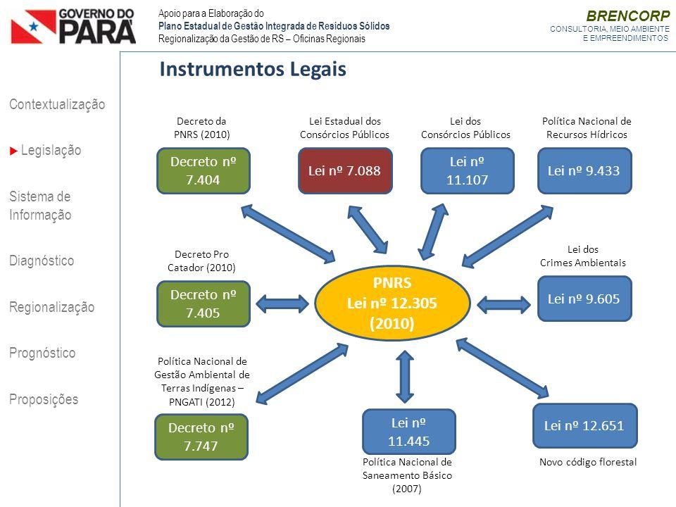 BRENCORP CONSULTORIA, MEIO AMBIENTE E EMPREENDIMENTOS Instrumentos e Princípios A elaboração de Planos Intermunicipais de Gestão Integrada de RS até Agosto de 2012 Recuperação de áreas degradadas por destinação inadequada O encerramento dos lixões até agosto de 2014 A Logística reversa A Recuperação de Materiais Recicláveis (3Rs) A Universalização do acesso aos serviços A Auto sustentabilidade econômico-financeira dos serviços As figuras do poluidor pagador e do protetor recebedor A reinserção social dos catadores/ estímulos financeiros projetos sociais/ recursos federais a fundo perdido O Controle social A integração com a Política Nacional de Saneamento Básico Estímulo fiscais e créditos à constituição de consórcios públicos intermunicipais Integração dos Planos de Saneamento Básico com as Políticas e Planos de Recursos Hídricos, novo código florestal e controle do uso e ocupação do solo Possibilidade de participação de capitais e gerenciamento privado nas modelagens de soluções Apoio para a Elaboração do Plano Estadual de Gestão Integrada de Resíduos Sólidos do Estado do Pará Contextualização Legislação Sistema de Informação Diagnóstico Regionalização Prognóstico Proposições Outros mecanismos de implementação da PNRS