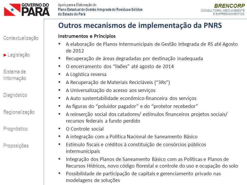 BRENCORP CONSULTORIA, MEIO AMBIENTE E EMPREENDIMENTOS Instrumentos e Princípios A elaboração de Planos Intermunicipais de Gestão Integrada de RS até A
