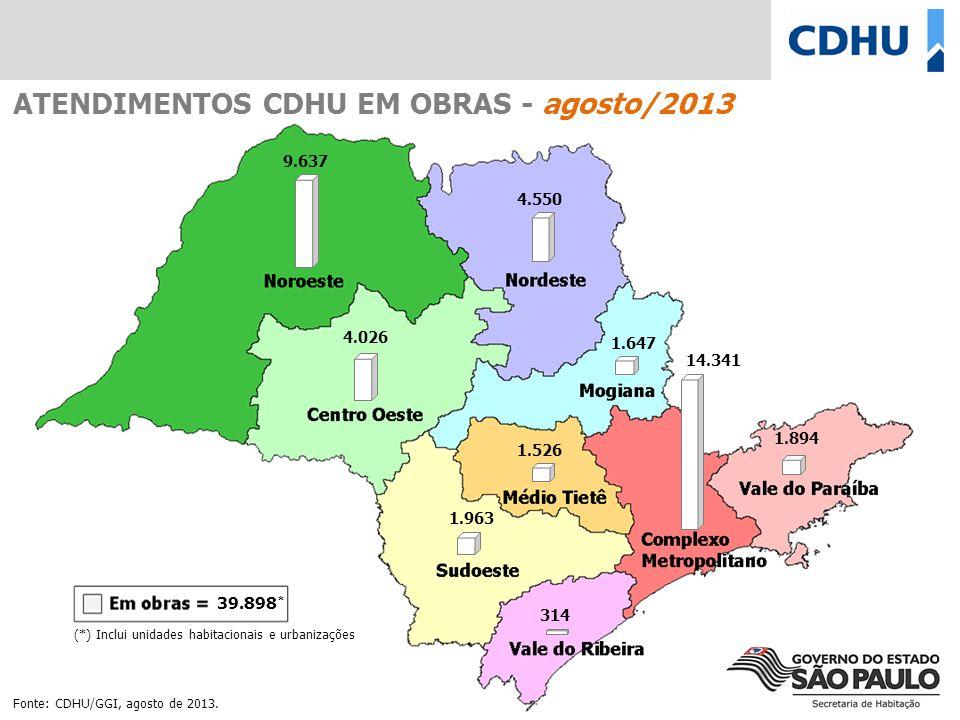 (*) Inclui unidades habitacionais e urbanizações * ATENDIMENTOS CDHU EM OBRAS - agosto/2013 9.637 4.550 4.026 1.647 1.526 1.963 1.894 314 14.341 39.89