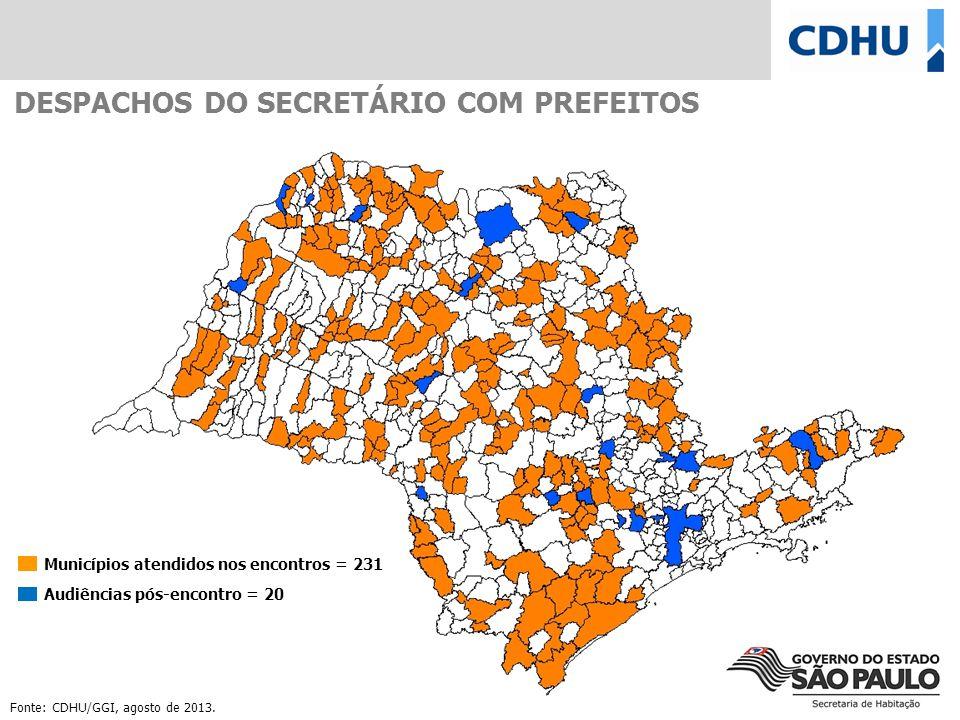 DESPACHOS DO SECRETÁRIO COM PREFEITOS Fonte: CDHU/GGI, agosto de 2013. Municípios atendidos nos encontros = 231 Audiências pós-encontro = 20