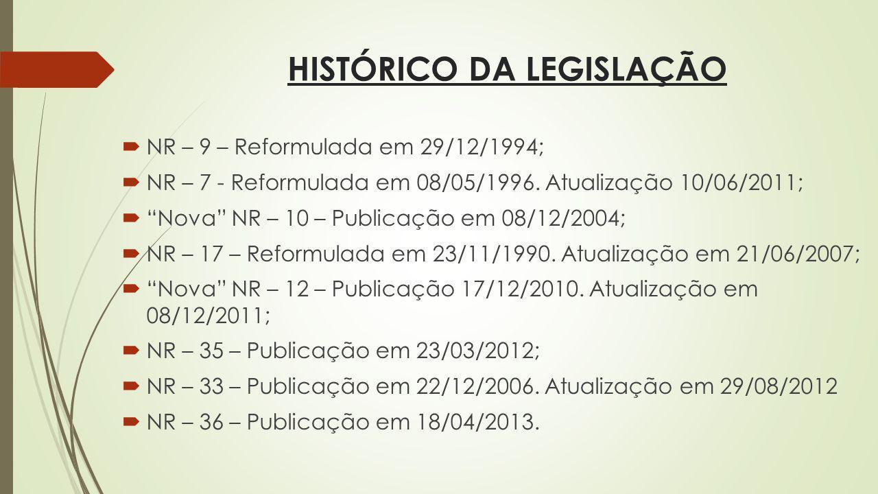 HISTÓRICO DA LEGISLAÇÃO NR – 9 – Reformulada em 29/12/1994; NR – 7 - Reformulada em 08/05/1996. Atualização 10/06/2011; Nova NR – 10 – Publicação em 0