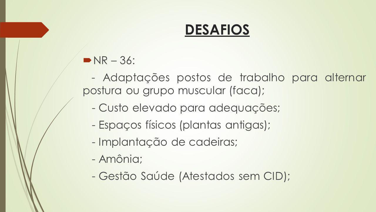 NR – 36: - Adaptações postos de trabalho para alternar postura ou grupo muscular (faca); - Custo elevado para adequações; - Espaços físicos (plantas a