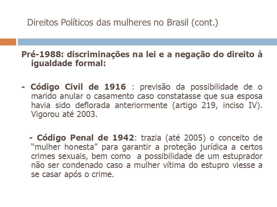 Direitos Políticos das mulheres no Brasil (cont.) Pré-1988: discriminações na lei e a negação do direito à igualdade formal: - Código Civil de 1916 :