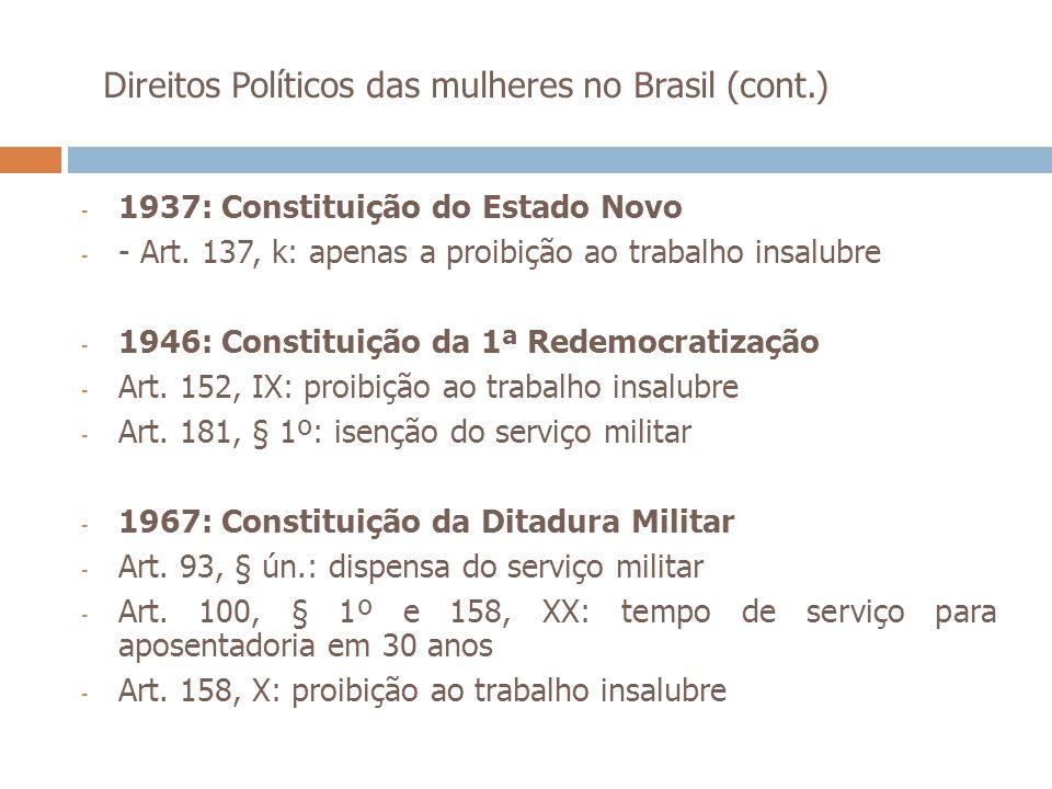 Direitos Políticos das mulheres no Brasil (cont.) - 1937: Constituição do Estado Novo - - Art. 137, k: apenas a proibição ao trabalho insalubre - 1946