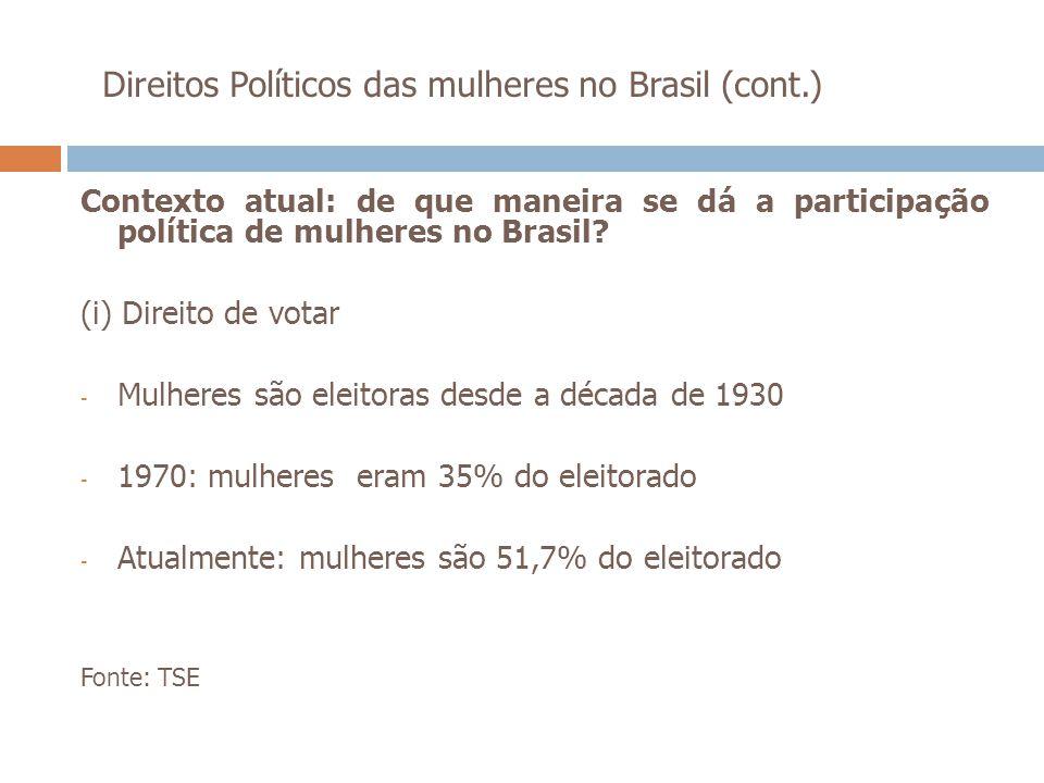 Direitos Políticos das mulheres no Brasil (cont.) Contexto atual: de que maneira se dá a participação política de mulheres no Brasil? (i) Direito de v